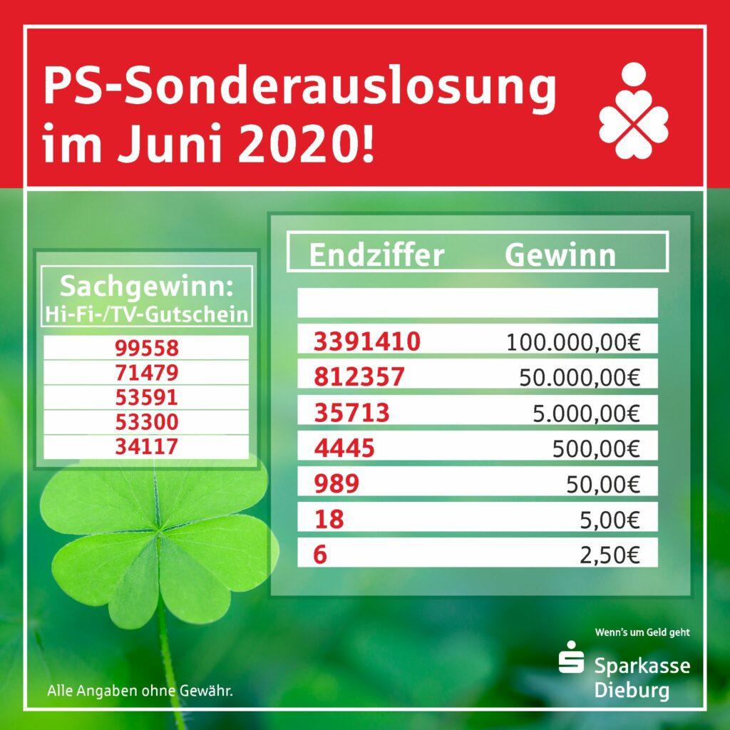 Ps Lose Gewinnzahlen Aachen