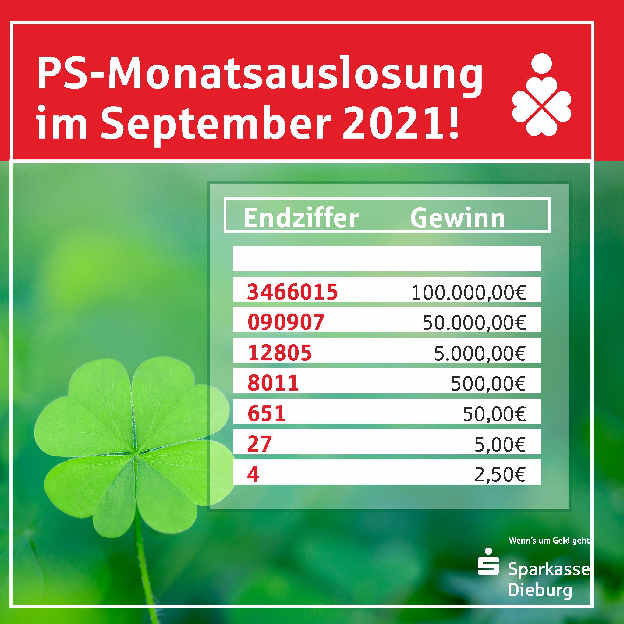 PS-Monatsauslosung im September – die Gewinnzahlen!