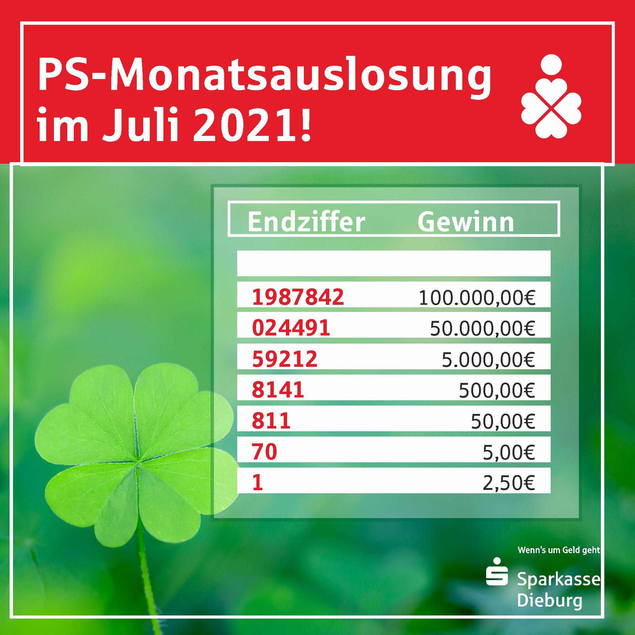 PS-Monatsauslosung im Juli – die Gewinnzahlen!